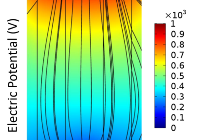 COMSOL model of electric potential and  streamlines in extraction region of emitter